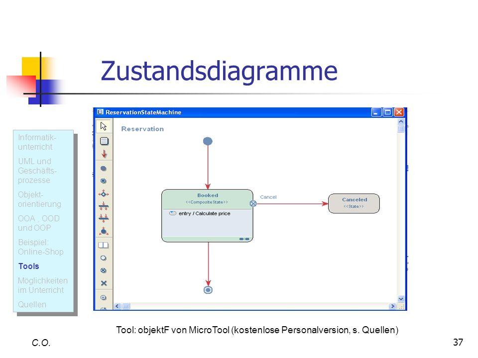 Zustandsdiagramme Informatik- unterricht. UML und Geschäfts-prozesse. Objekt-orientierung. OOA , OOD und OOP.
