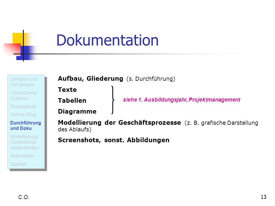 Dokumentation Aufbau, Gliederung (s. Durchführung) Texte Tabellen