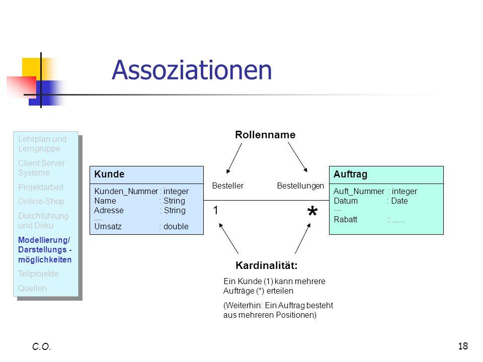 * Assoziationen 1 Rollenname Kardinalität: Kunde Auftrag C.O.