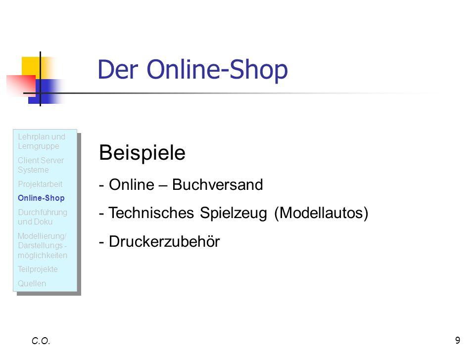 Der Online-Shop Beispiele Online – Buchversand