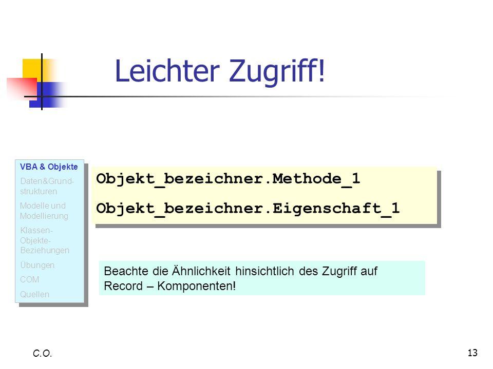 Leichter Zugriff! Objekt_bezeichner.Methode_1