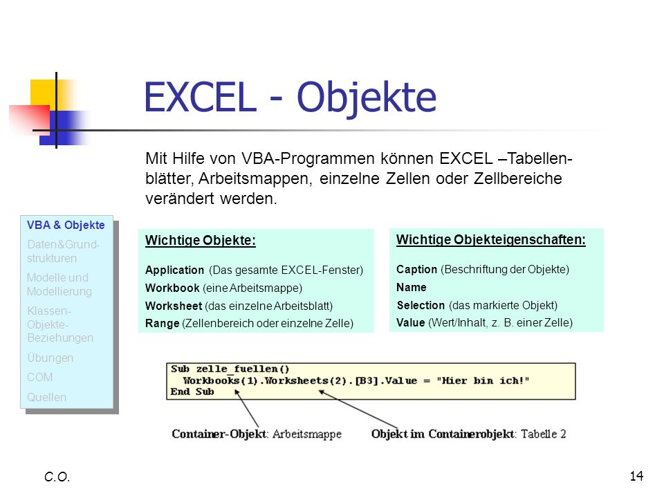 EXCEL - Objekte Mit Hilfe von VBA-Programmen können EXCEL –Tabellen-blätter, Arbeitsmappen, einzelne Zellen oder Zellbereiche verändert werden.