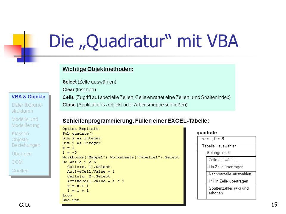 """Die """"Quadratur mit VBA"""