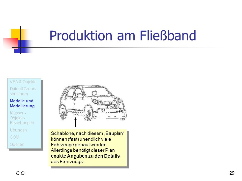 Produktion am Fließband