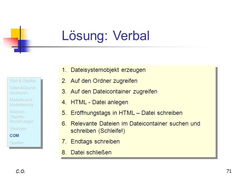 Lösung: Verbal Dateisystemobjekt erzeugen Auf den Ordner zugreifen