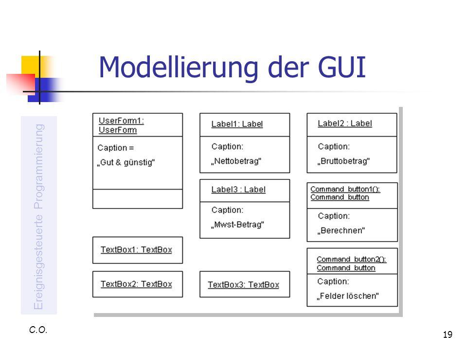 Modellierung der GUI Ereignisgesteuerte Programmierung C.O.