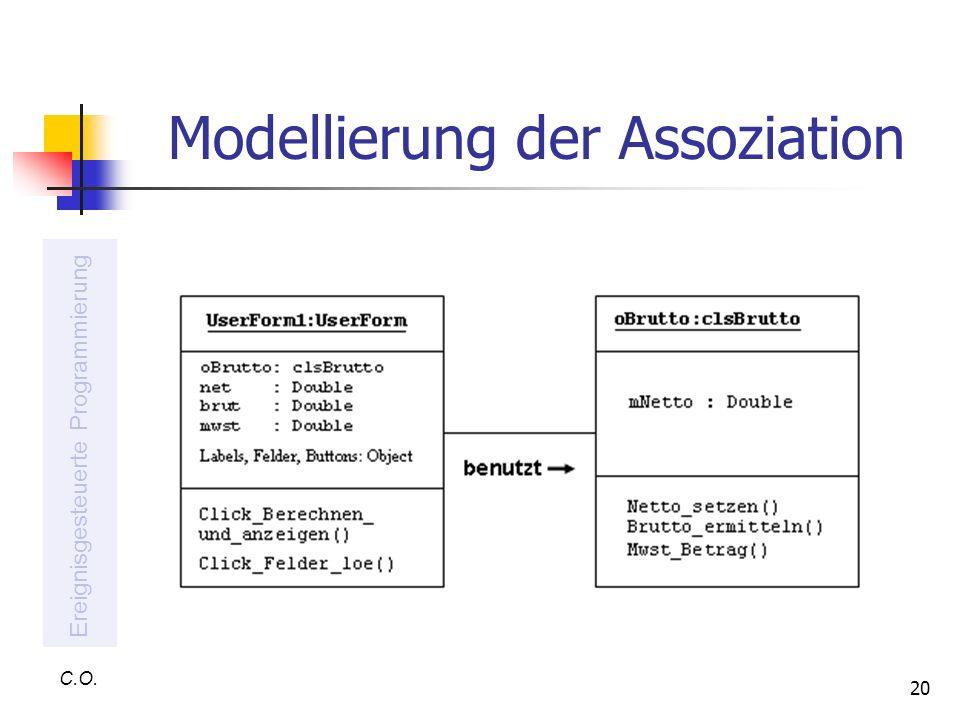 Modellierung der Assoziation