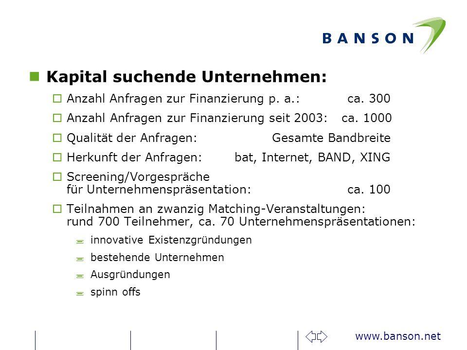 Kapital suchende Unternehmen: