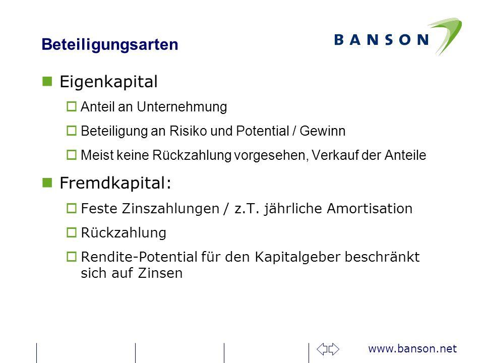 Beteiligungsarten Eigenkapital Fremdkapital: Anteil an Unternehmung