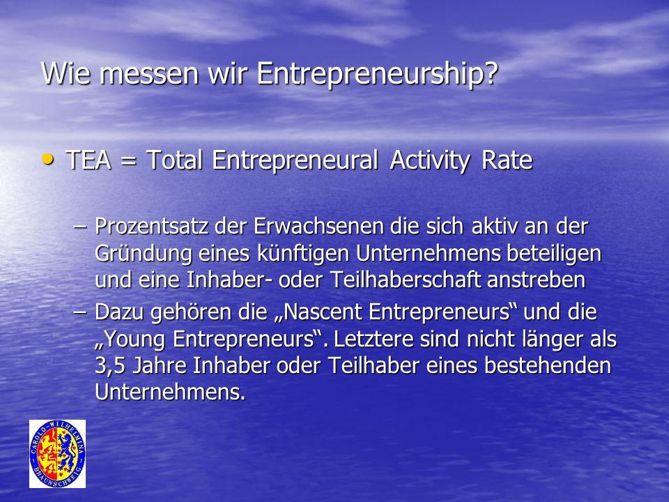 Wie messen wir Entrepreneurship