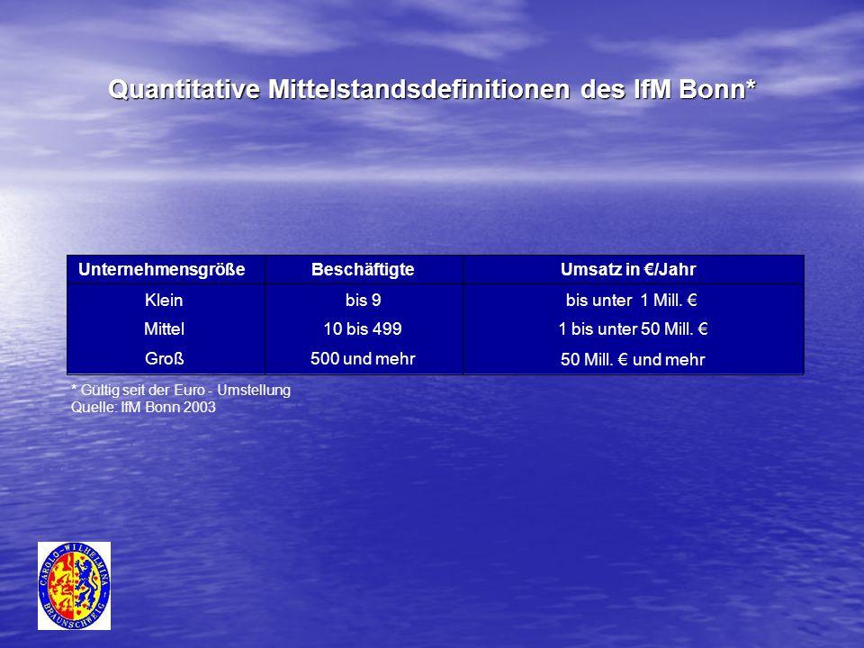 Quantitative Mittelstandsdefinitionen des IfM Bonn*