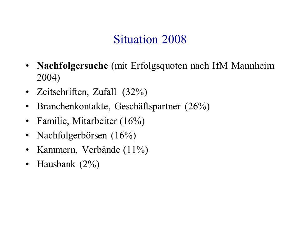 Situation 2008 Nachfolgersuche (mit Erfolgsquoten nach IfM Mannheim 2004) Zeitschriften, Zufall (32%)