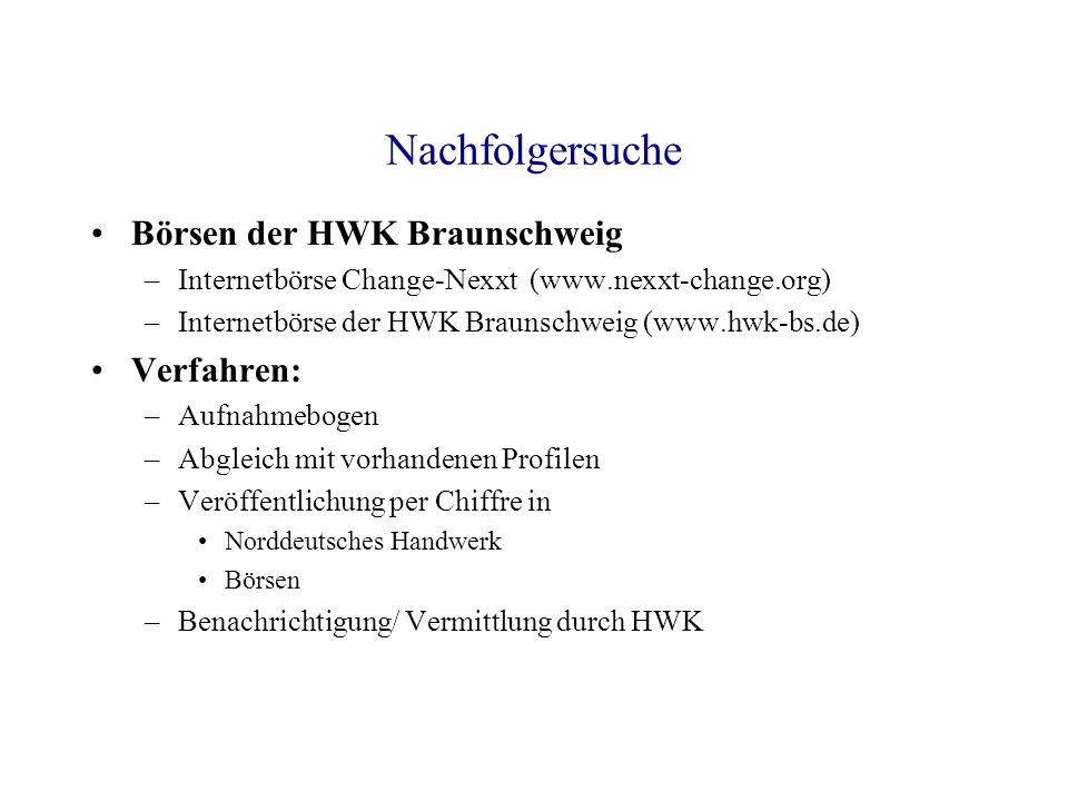 Nachfolgersuche Börsen der HWK Braunschweig Verfahren: