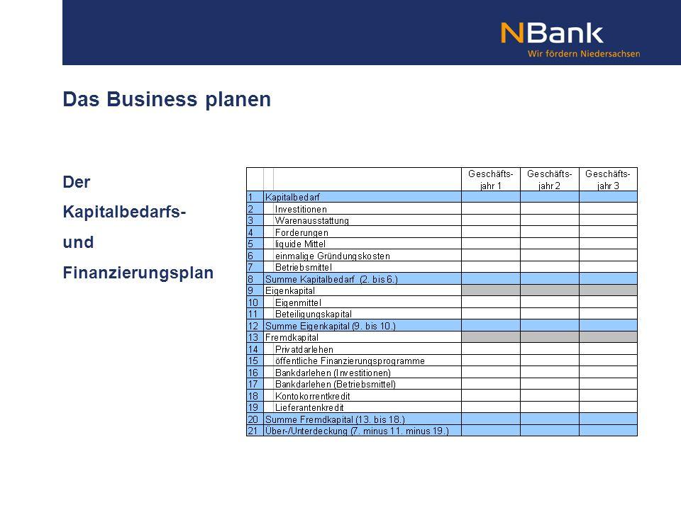 Das Business planen Der Kapitalbedarfs- und Finanzierungsplan