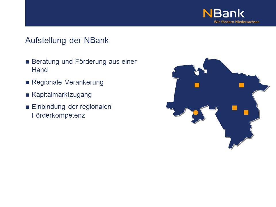 Aufstellung der NBank Beratung und Förderung aus einer Hand
