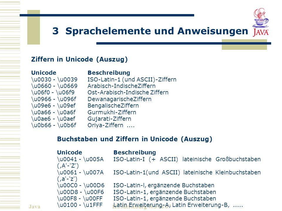 Ziffern in Unicode (Auszug)