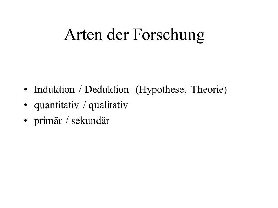 Arten der Forschung Induktion / Deduktion (Hypothese, Theorie)