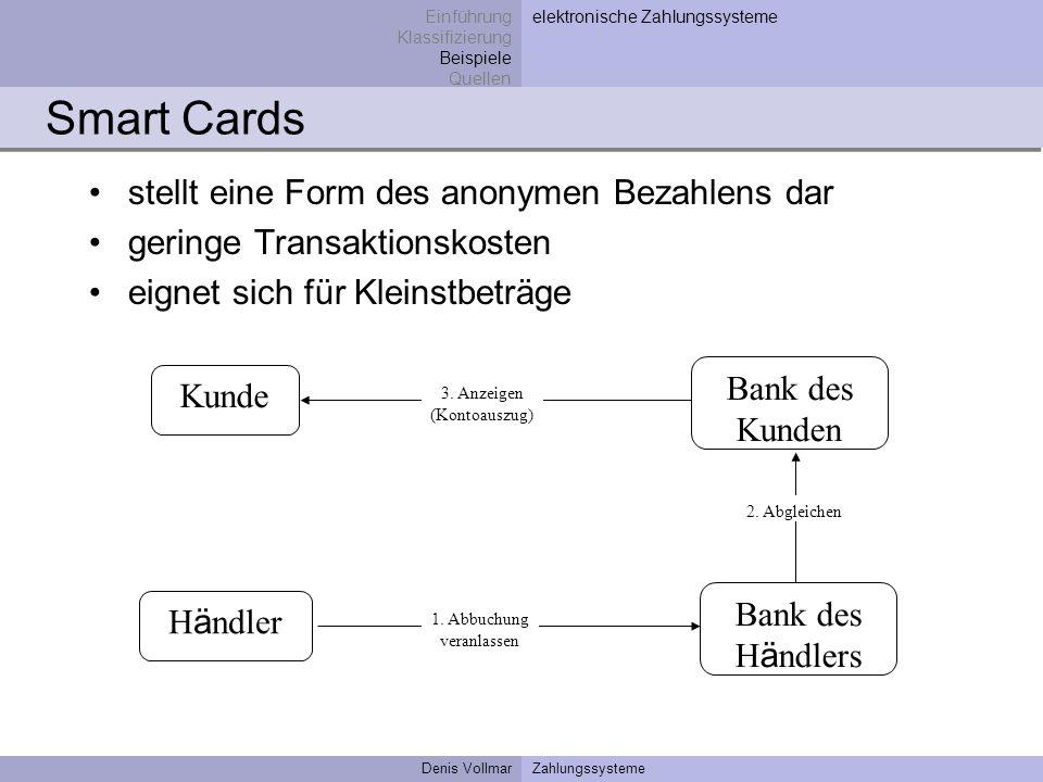 Smart Cards stellt eine Form des anonymen Bezahlens dar