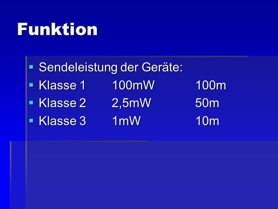 Funktion Sendeleistung der Geräte: Klasse 1 100mW 100m