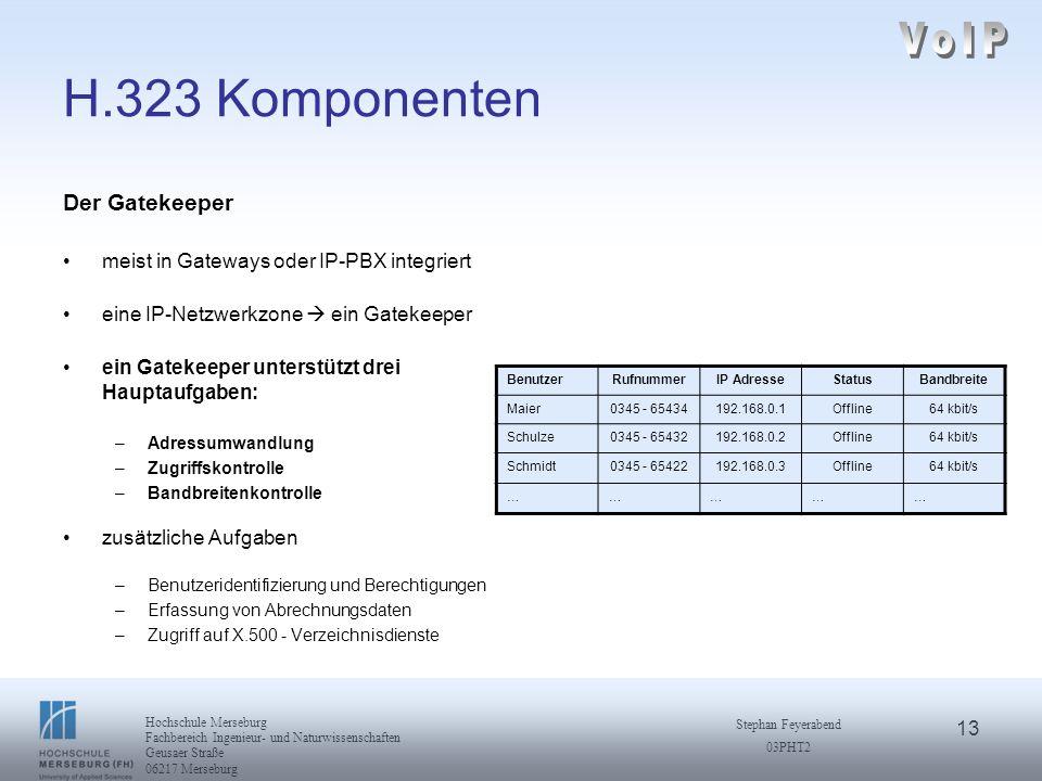VoIP H.323 Komponenten Der Gatekeeper