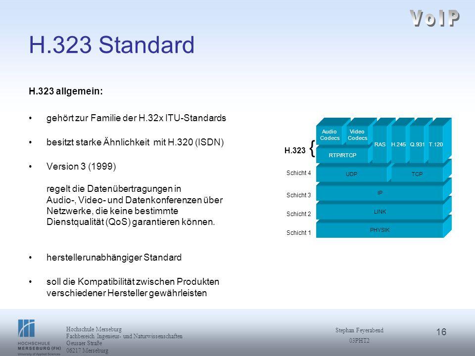 VoIP H.323 Standard H.323 allgemein: