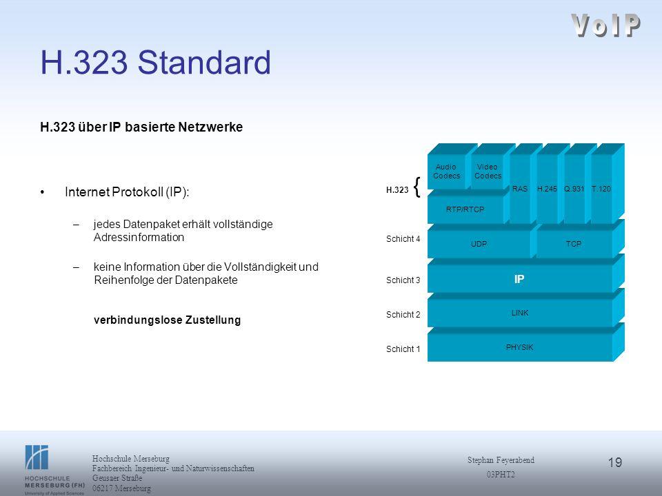 VoIP H.323 Standard H.323 über IP basierte Netzwerke