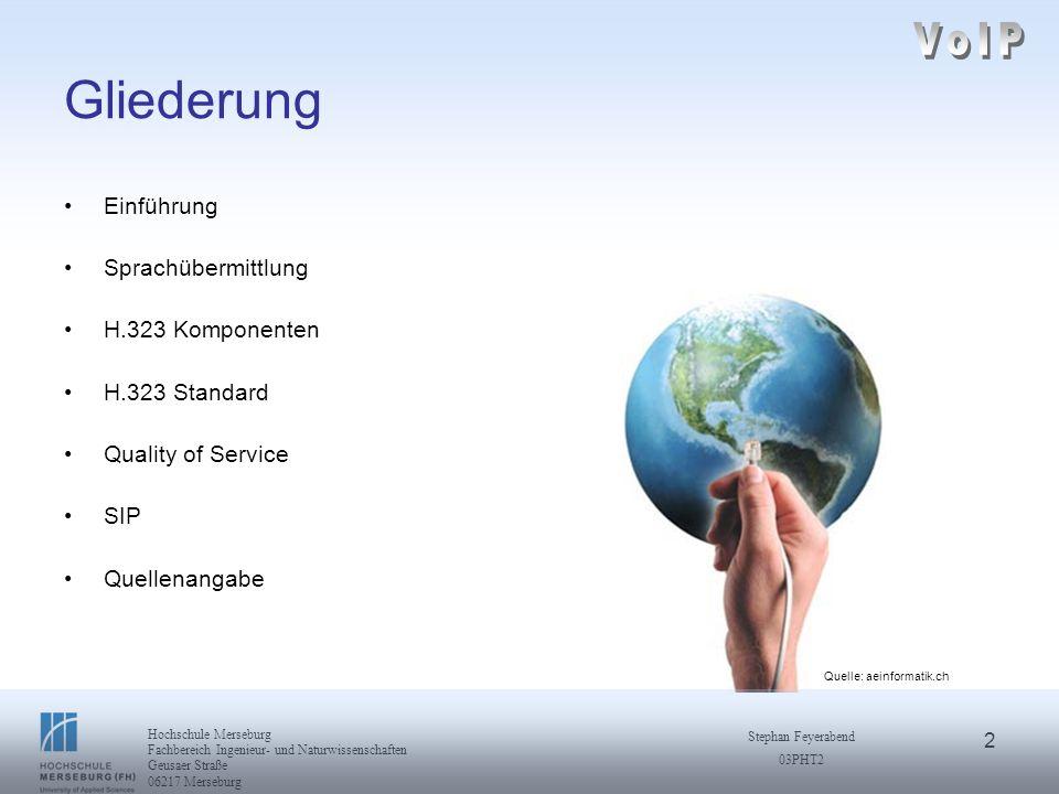 VoIP Gliederung Einführung Sprachübermittlung H.323 Komponenten