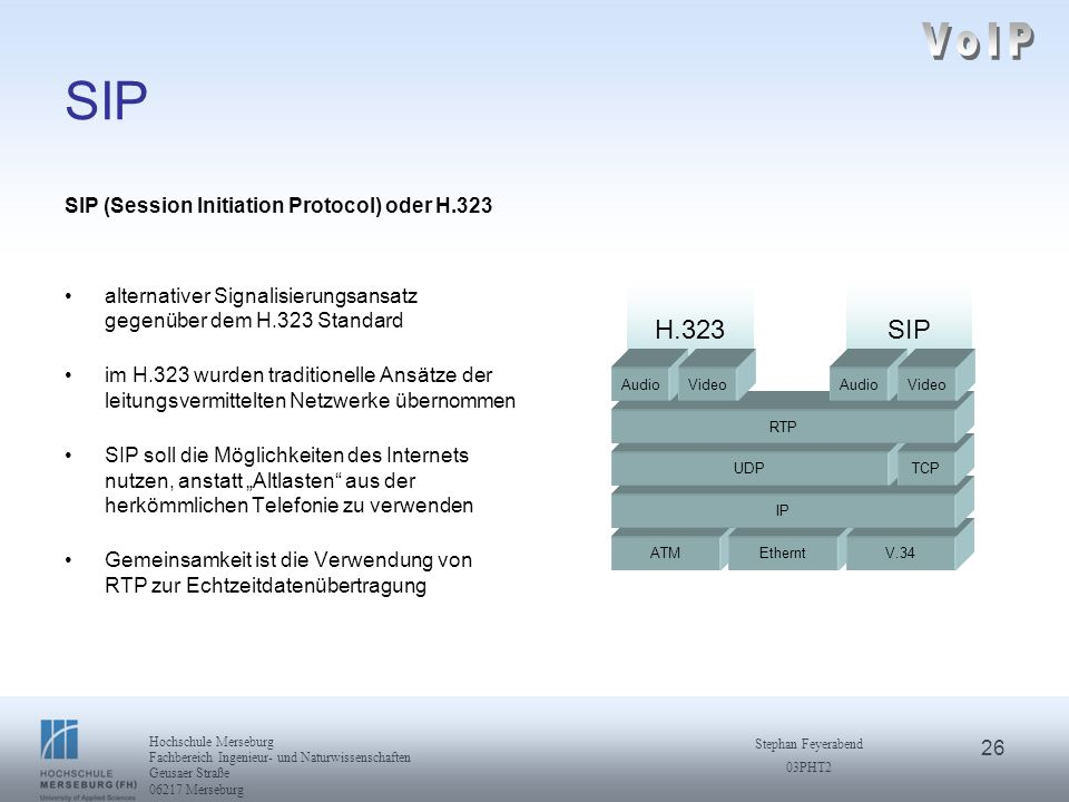 VoIP SIP H.323 SIP SIP (Session Initiation Protocol) oder H.323