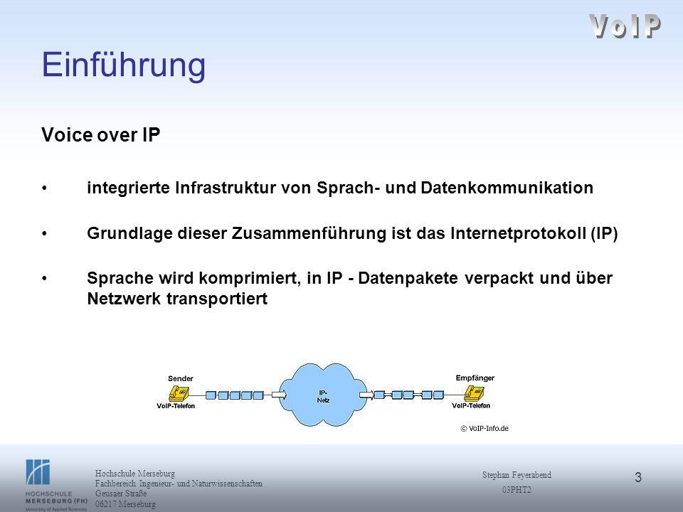VoIP Einführung Voice over IP