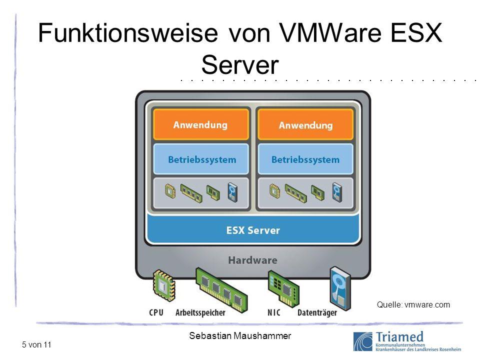 Funktionsweise von VMWare ESX Server