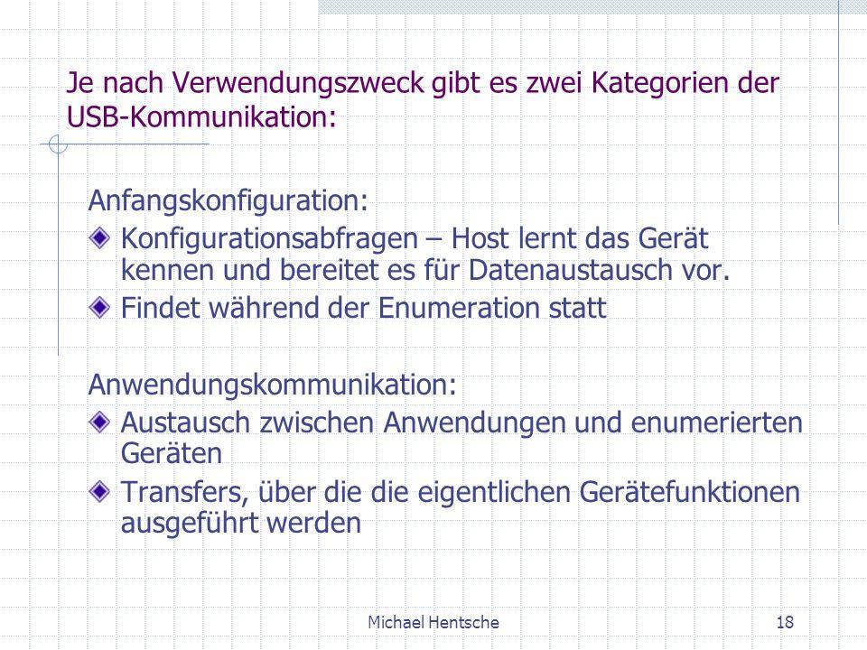 Anfangskonfiguration:
