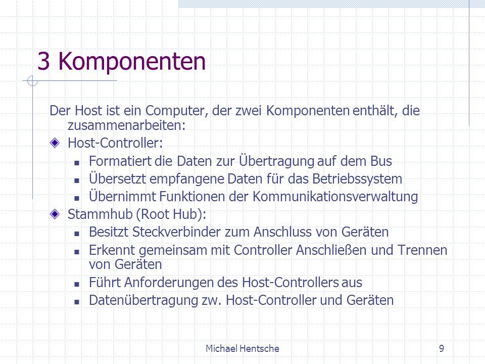 3 Komponenten Der Host ist ein Computer, der zwei Komponenten enthält, die zusammenarbeiten: Host-Controller: