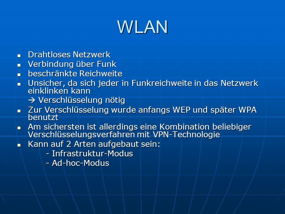 WLAN Drahtloses Netzwerk Verbindung über Funk beschränkte Reichweite