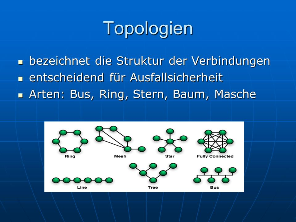 Topologien bezeichnet die Struktur der Verbindungen