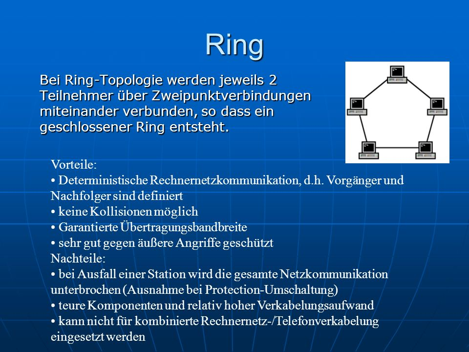 Ring Bei Ring-Topologie werden jeweils 2