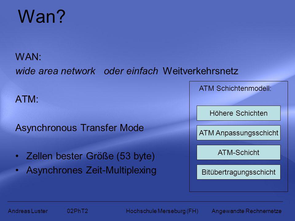 Wan WAN: wide area network oder einfach Weitverkehrsnetz ATM:
