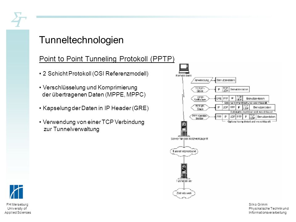 Tunneltechnologien Point to Point Tunneling Protokoll (PPTP)