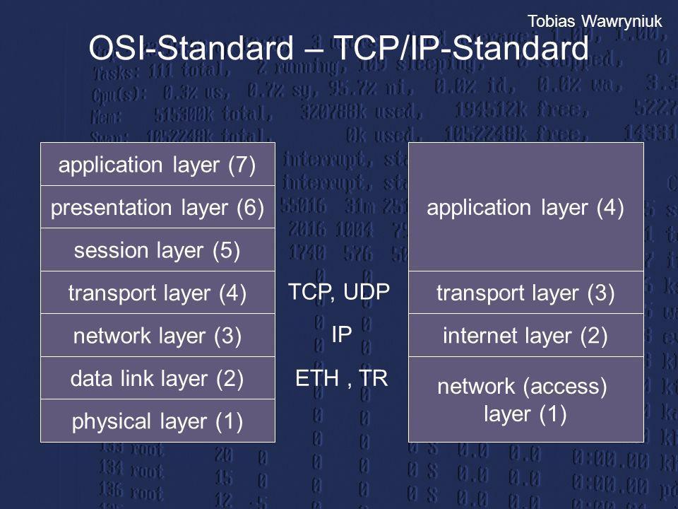 OSI-Standard – TCP/IP-Standard