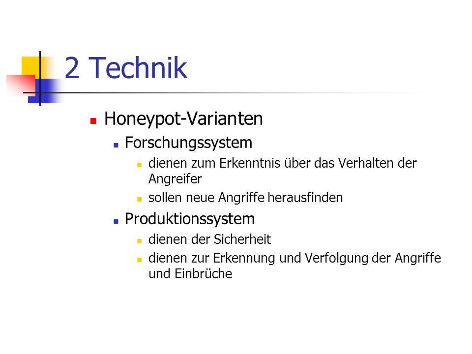 2 Technik Honeypot-Varianten Forschungssystem Produktionssystem