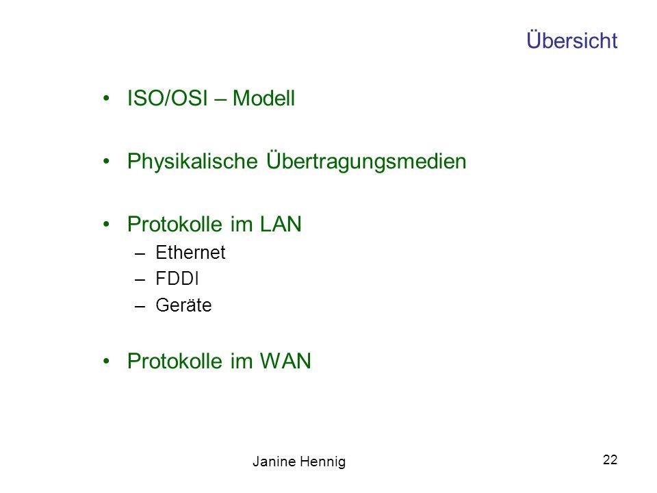 Physikalische Übertragungsmedien Protokolle im LAN