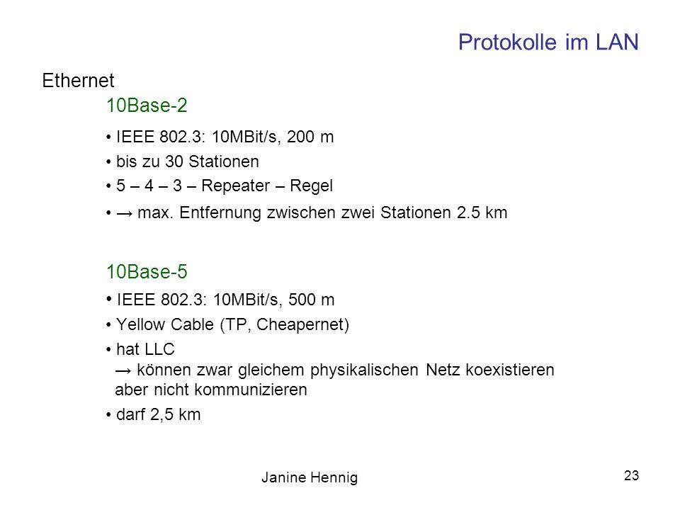Protokolle im LAN Ethernet 10Base-2 10Base-5
