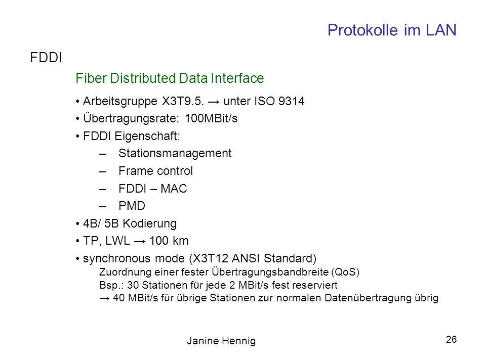 Protokolle im LAN FDDI Fiber Distributed Data Interface