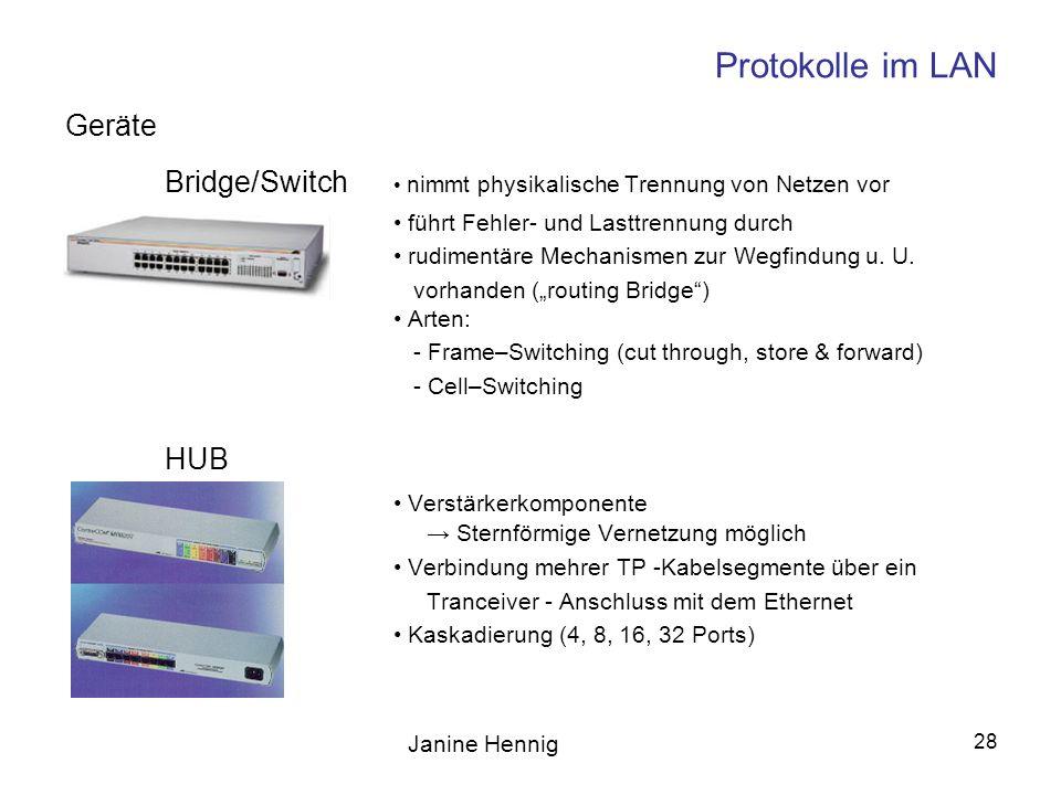 Protokolle im LAN Geräte