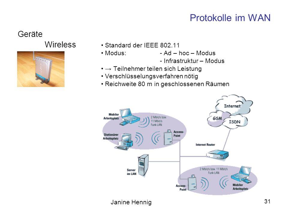 Protokolle im WAN Geräte Wireless • Standard der IEEE 802.11