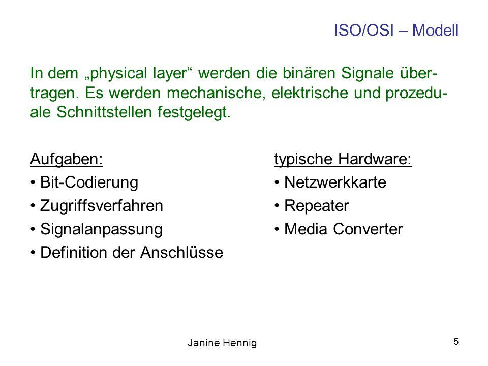 ISO/OSI – Modell