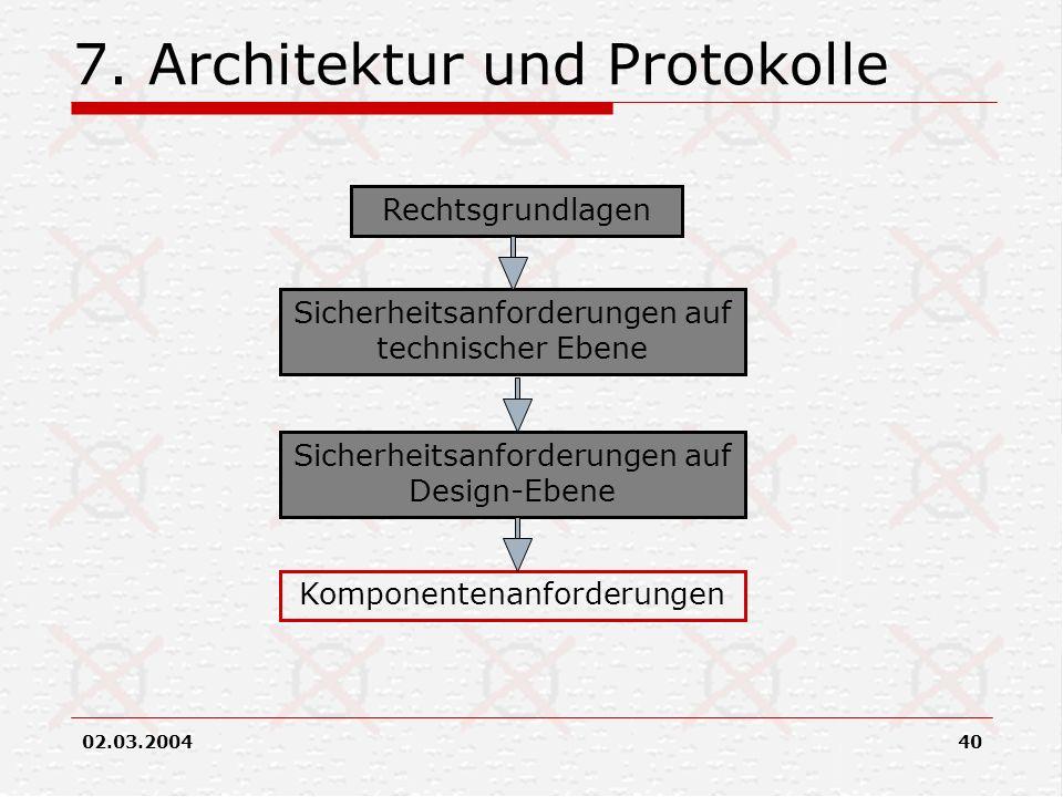 7. Architektur und Protokolle
