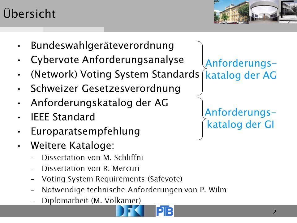 Übersicht Bundeswahlgeräteverordnung Cybervote Anforderungsanalyse