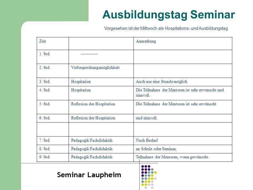 Ausbildungstag Seminar