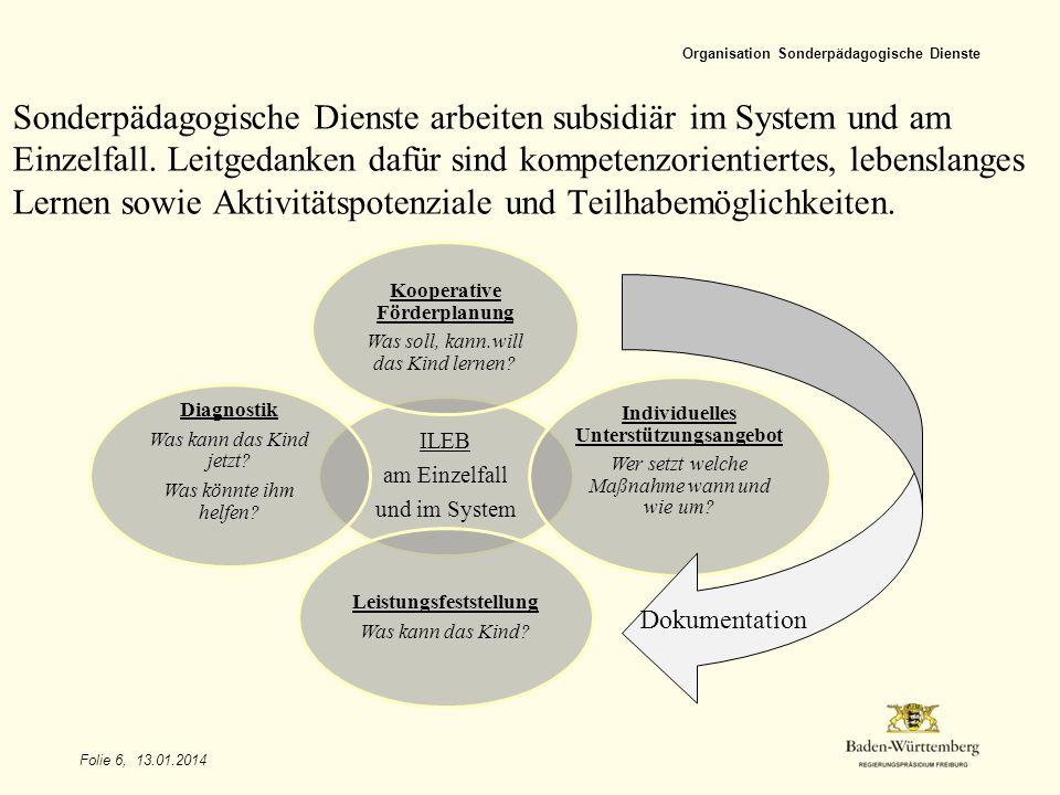 Titel des Vortrags Organisation Sonderpädagogische Dienste.