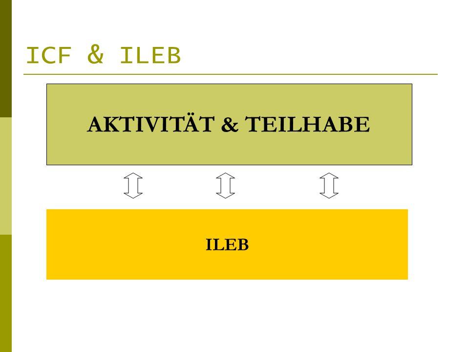 ICF & ILEB AKTIVITÄT & TEILHABE ILEB